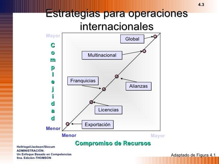 administracion un enfoque basado en competencias hellriegel pdf