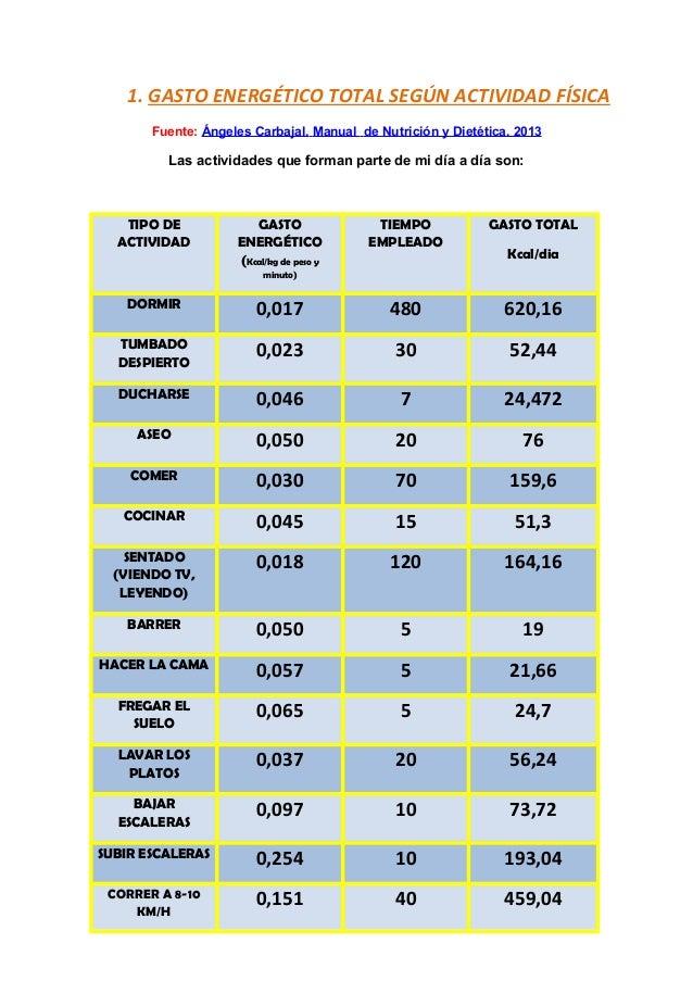 actividad fisica en diabetes pdf