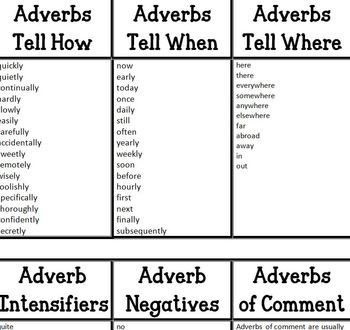 adverbs list english spanish pdf