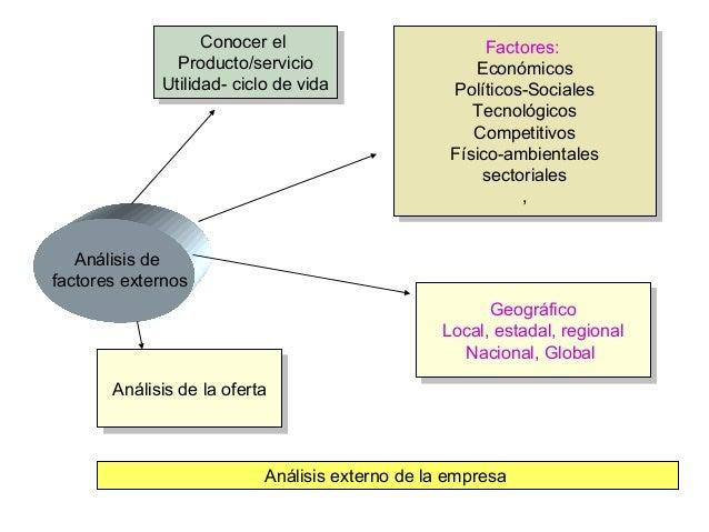 analisis pesta de colombia pdf