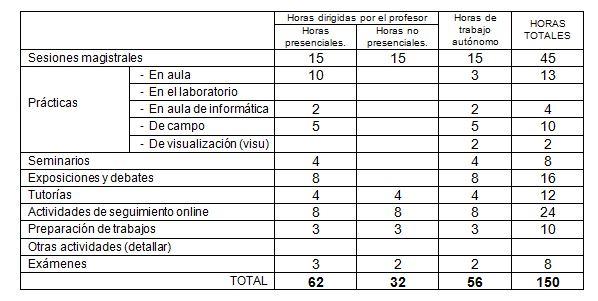 aproximacion al estudio del hecho religioso pdf