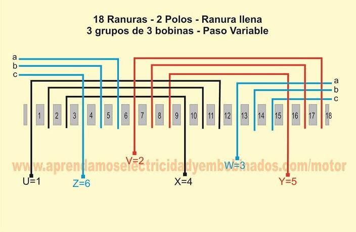 bobinado de motores electricos monofasicos pdf