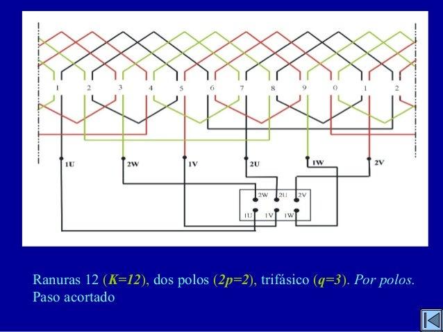 bobinado de motores trifasicos de 36 ranuras pdf