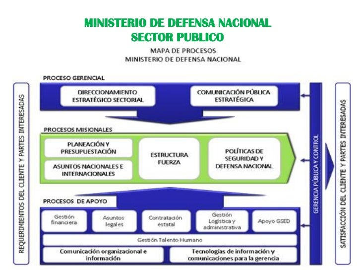 chile banco mundial subsistema pdf