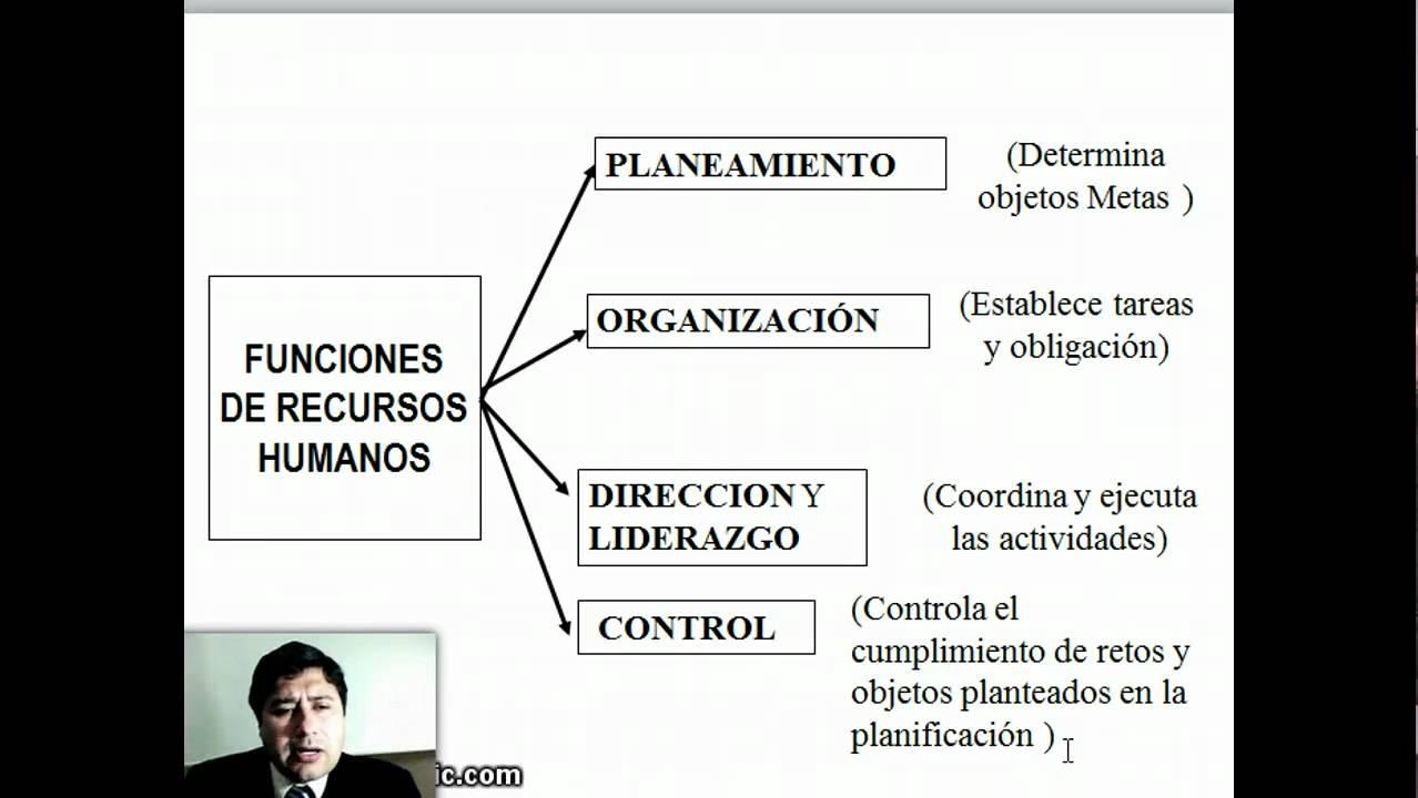 administración de recursos humanos pdf chile