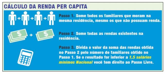 calculo per capita familiar pdf