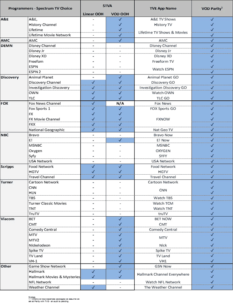 canales directv en pdf 2018