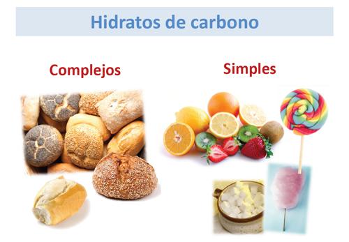 carbohidratos en los alimentos pdf