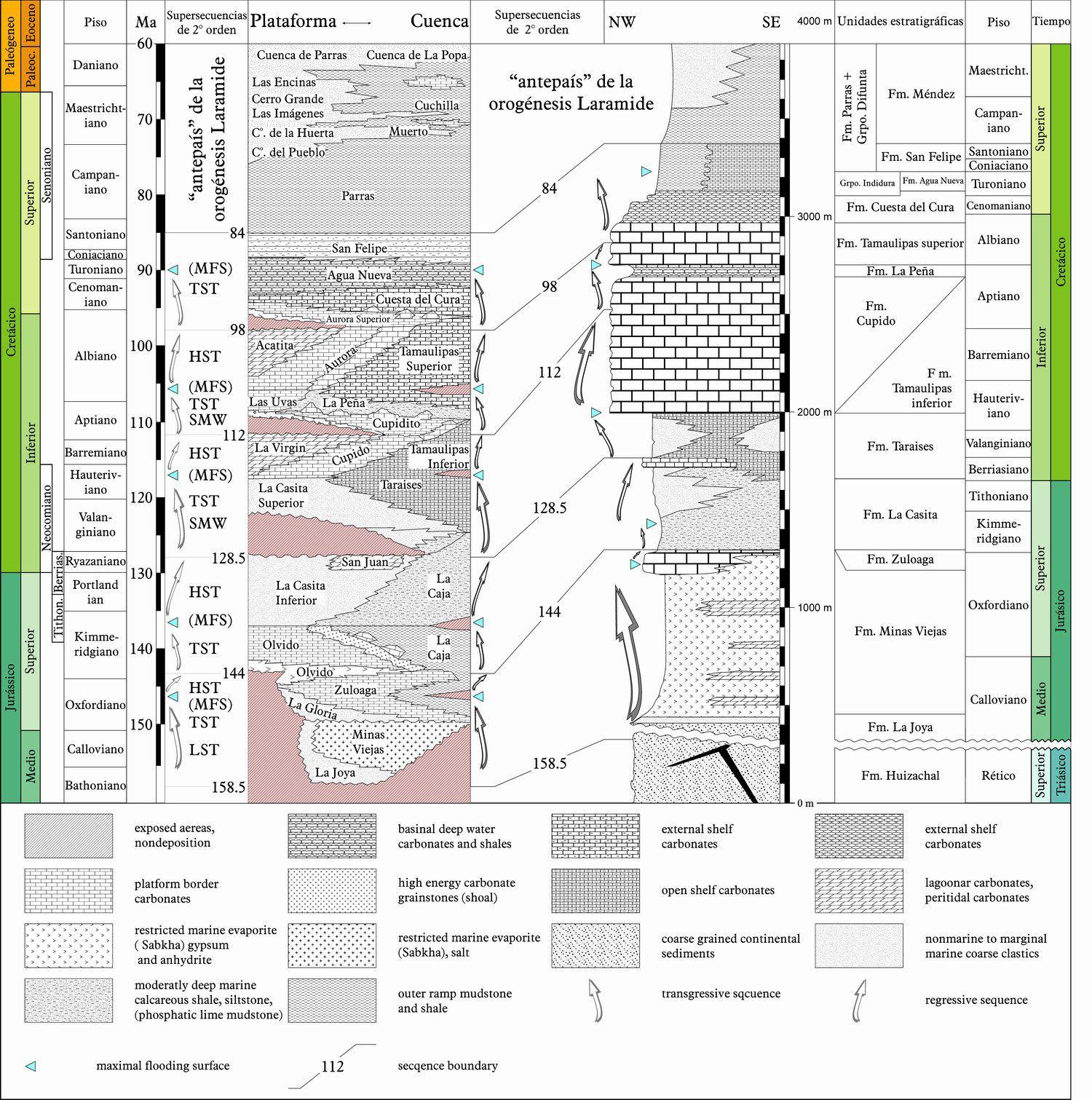 carta geologica los loros pdf completa