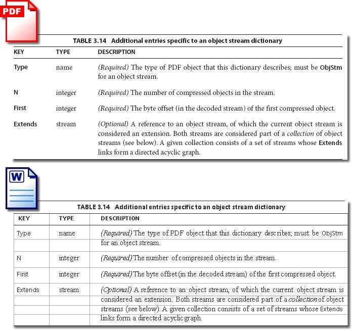 baja conversor de pdf a word