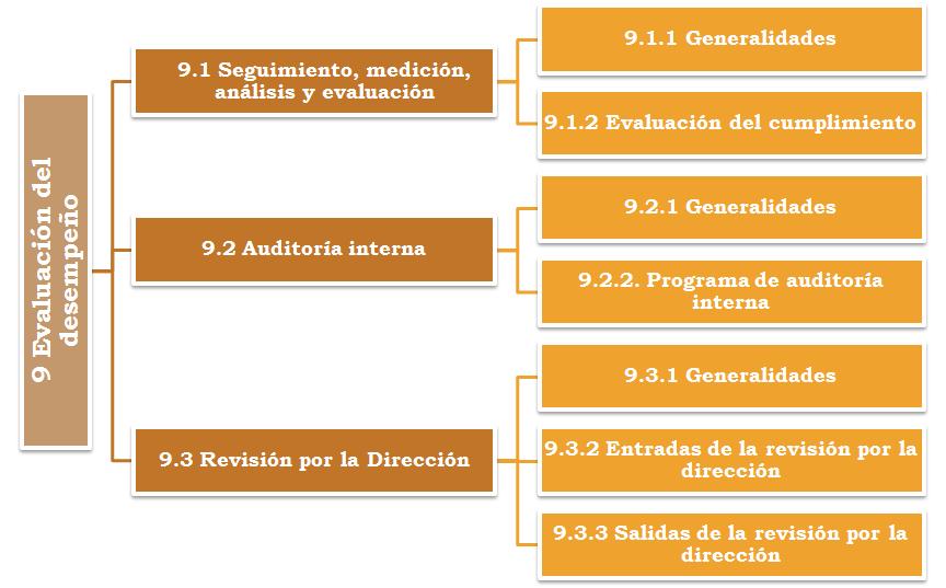 clima organizacional e instrumentos para su medición pdf