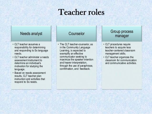 clt role of the teacher pdf