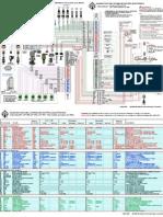codigo de fallas electricos international 7600 pdf