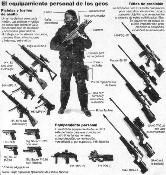 combate cuerpo a cuerpo tacticas de lucha militar pdf