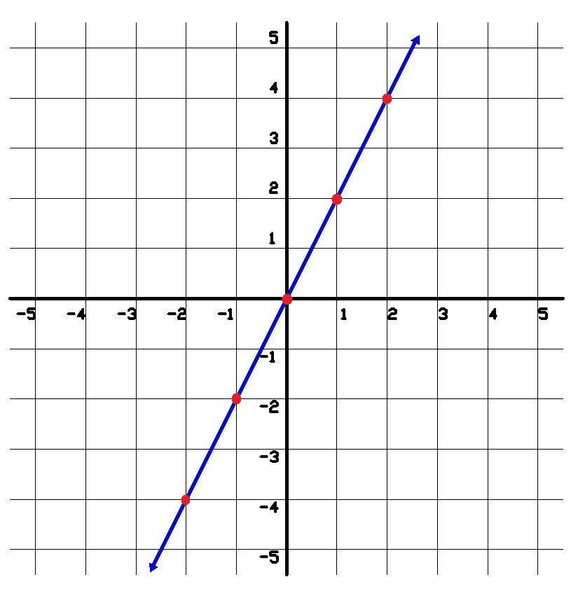 como resolver funciones lineales pdf