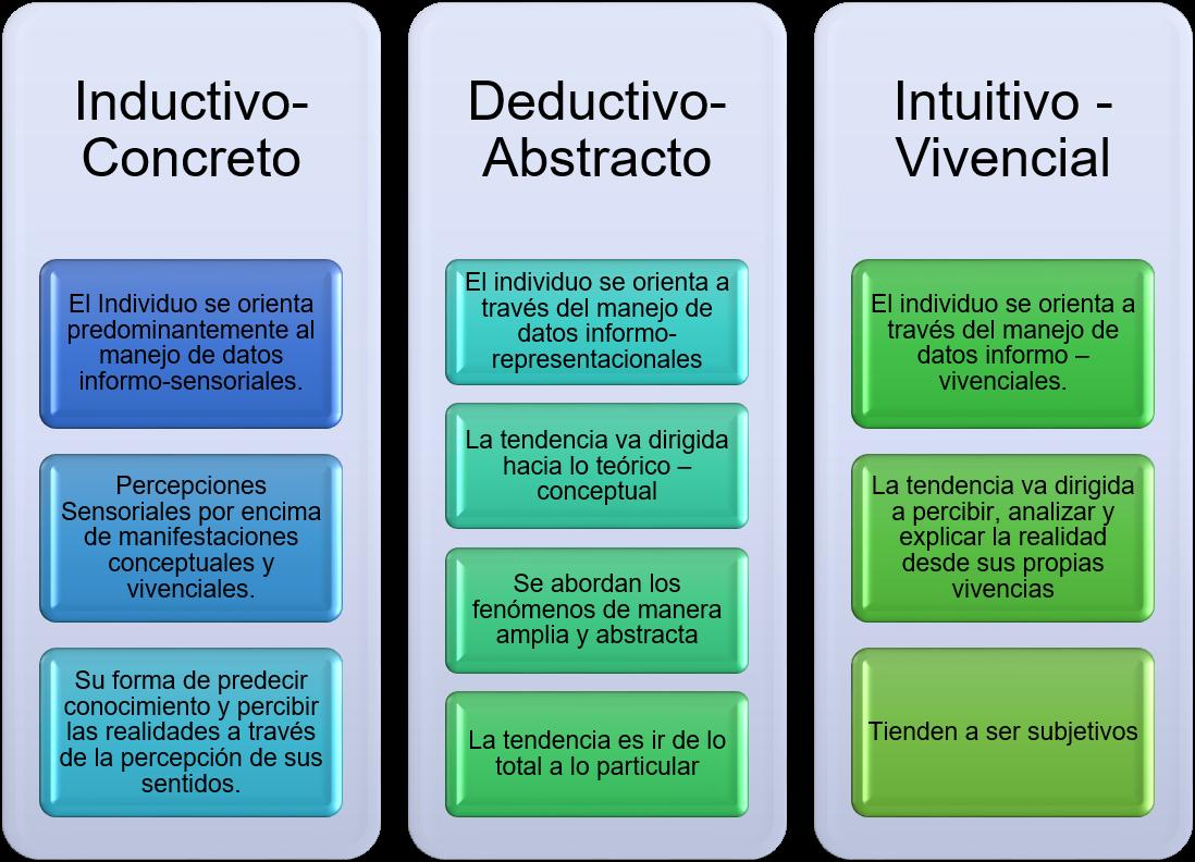 como se desarrollan los estilos vinculares pdf