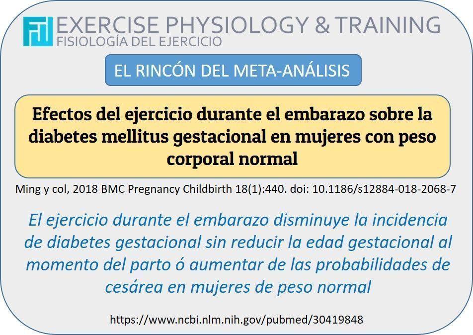 composicion corporal normal en mujeres pdf