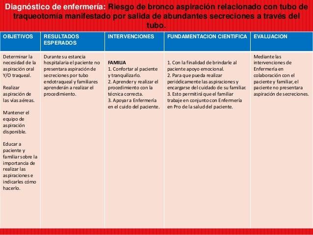 crisis hipertensiva app app68920 pdf