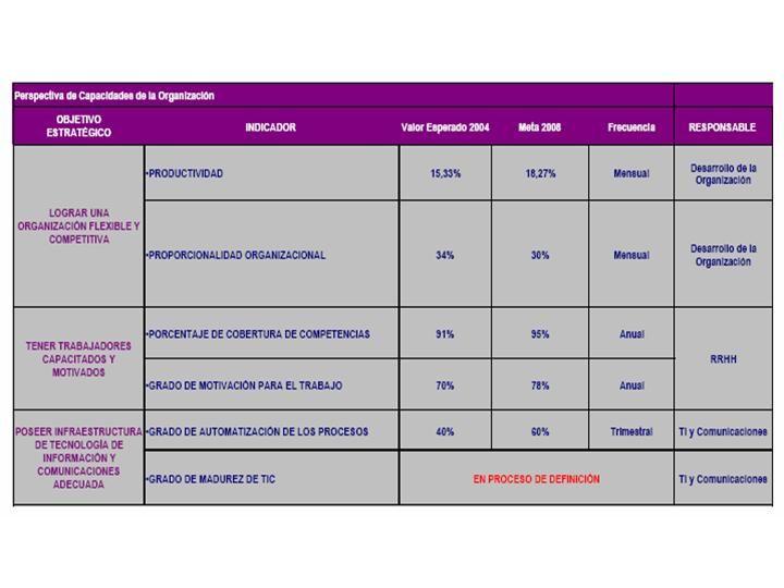 cuadro de mando integral pdf