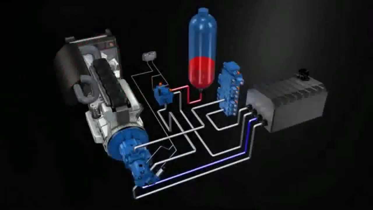 curso pdf lectura de planos hidraulicos de maquinaria pesada