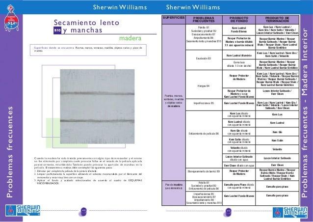 beneeficios de la pintura pdf