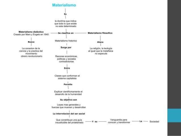 165029087 durkheim division del trabajo social pdf