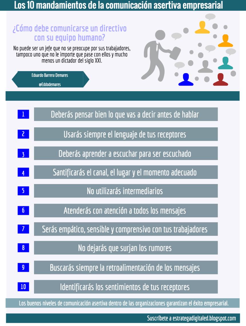 asertividad y empatia pdf ejemplos tareas