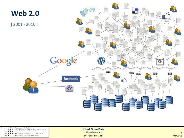 deep web for dummies pdf