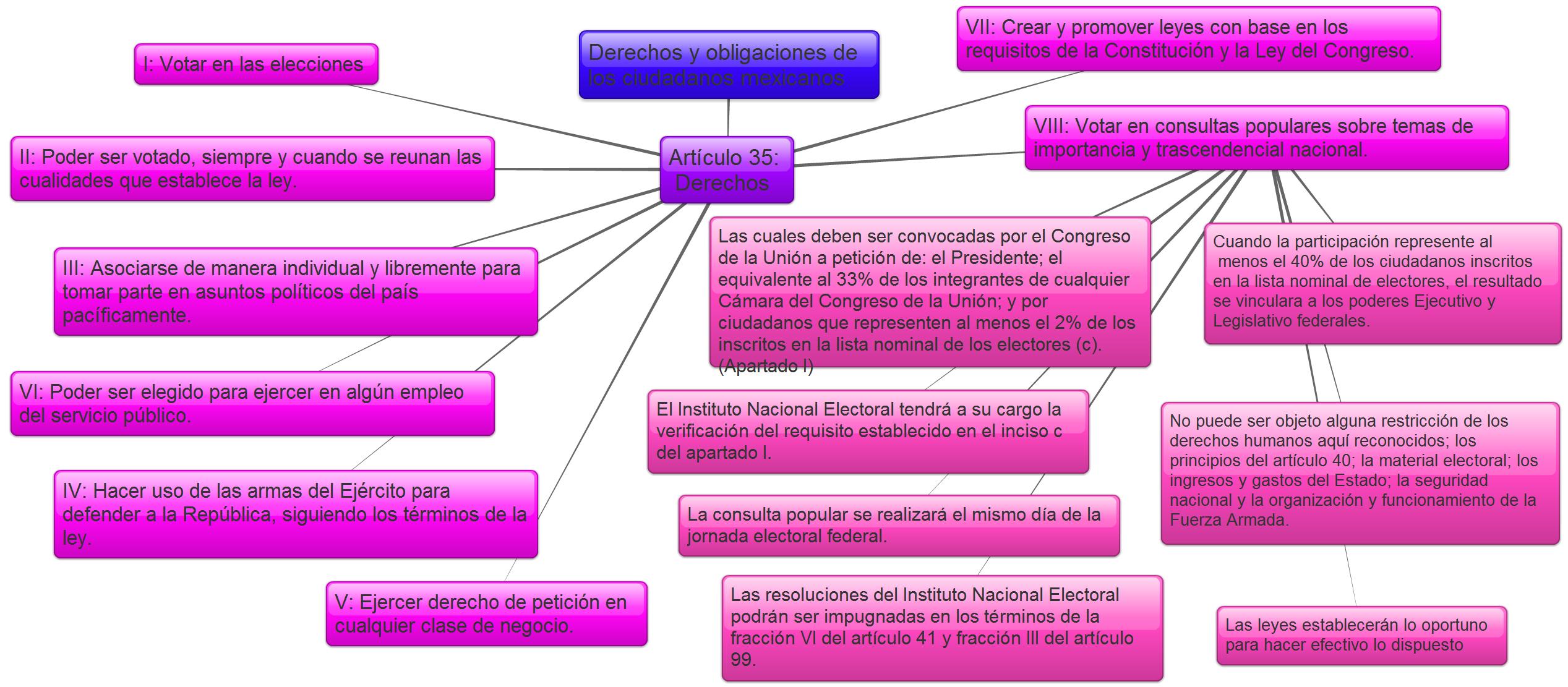 definición de mapa conceptual pdf