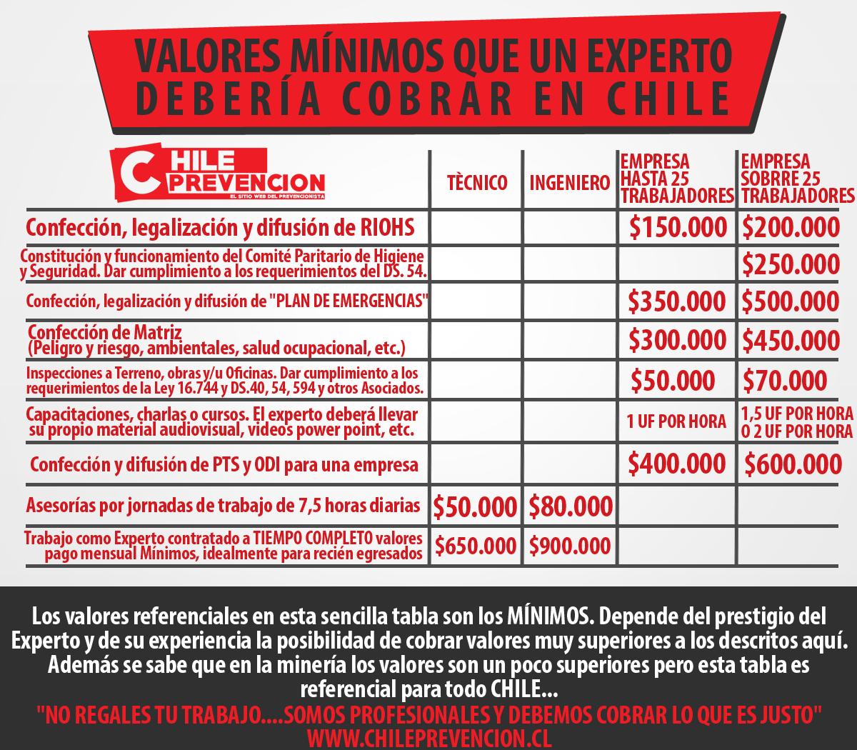 charlas de prevencion de riesgos chile en pdf