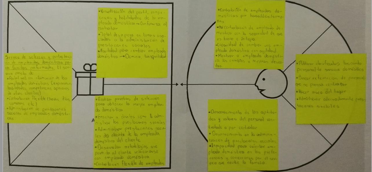 canvas modelo casos emblematicos pdf