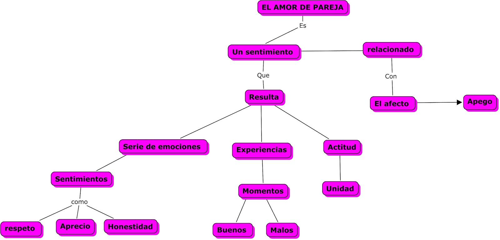 conceptos de informática prieto pdf