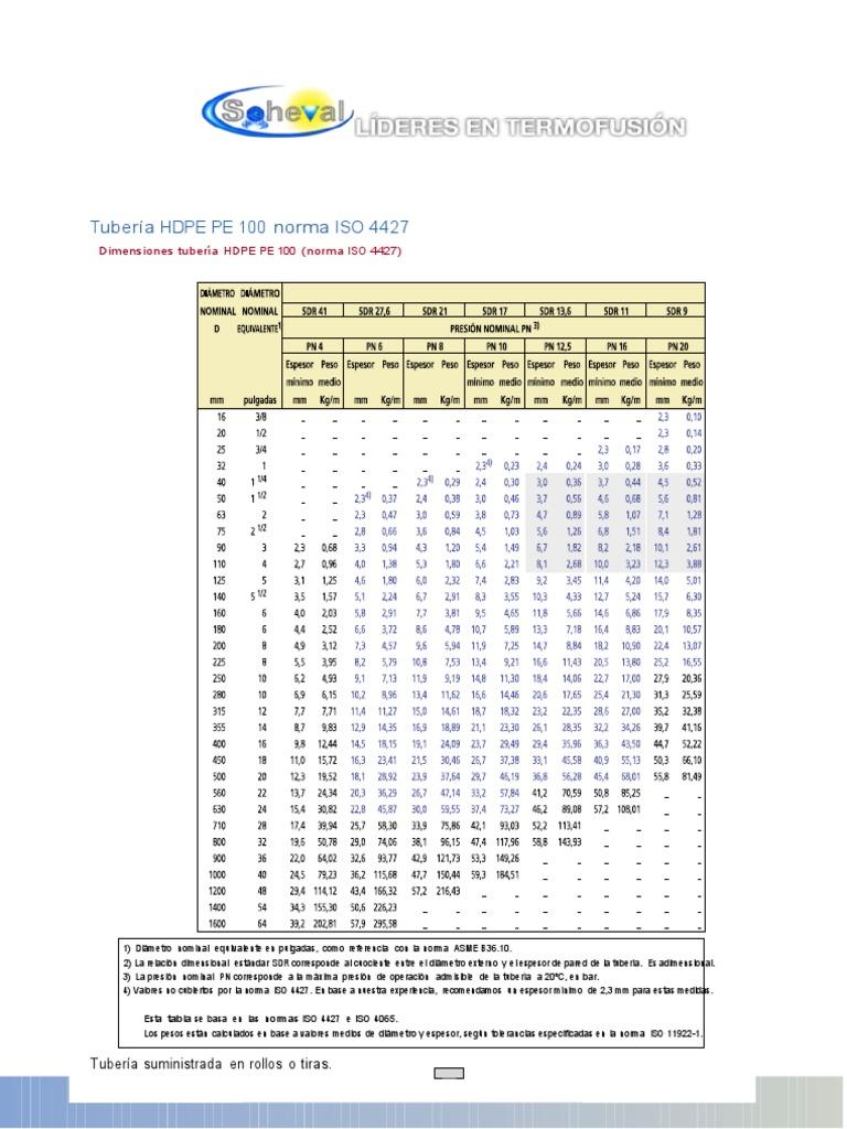 capex y opex en mineria pdf