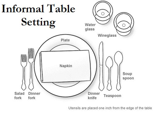 como montar una mesa para restaurante pdf aiep