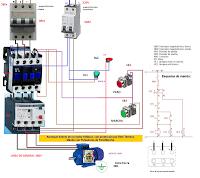 circuito control partida directa un motor trifasico pdf