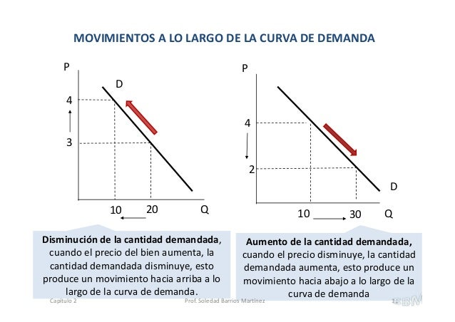 demandas y movimientos sociales pdf